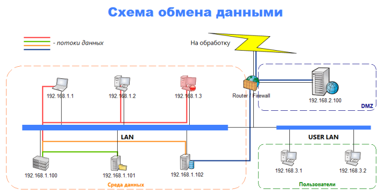 demo-map