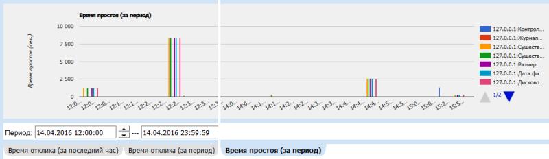 netmonpro-web-downtime-chart-800