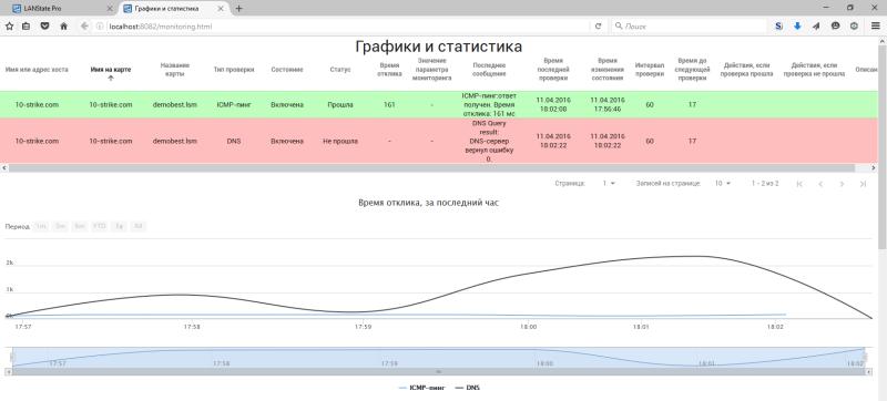 web-rus-mon-800